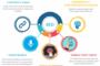 জেনে নিন পৃথিবীর সেরা ১০ জন অ্যাফিলিয়েট মার্কেটার নাম এবং ওয়েবসাইট